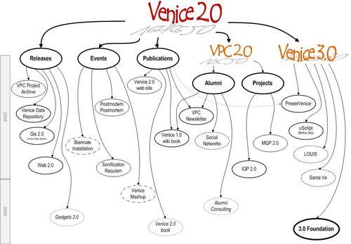 VE2.0.jpg